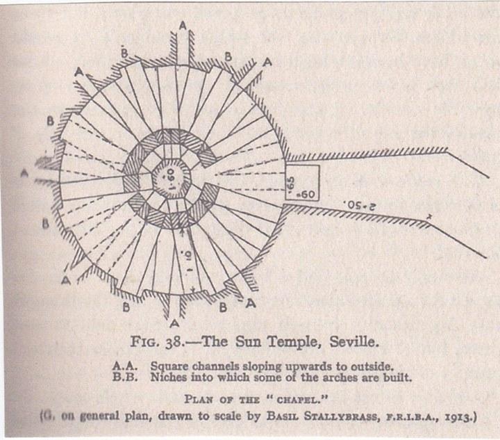 Templo del Sol en Sevilla